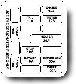1990 miata fuse box wiring schematic database 2005 toyota corolla fuse box diagram mx 5 unleashed tech tips 1990 camaro fuse box 1990 miata fuse box
